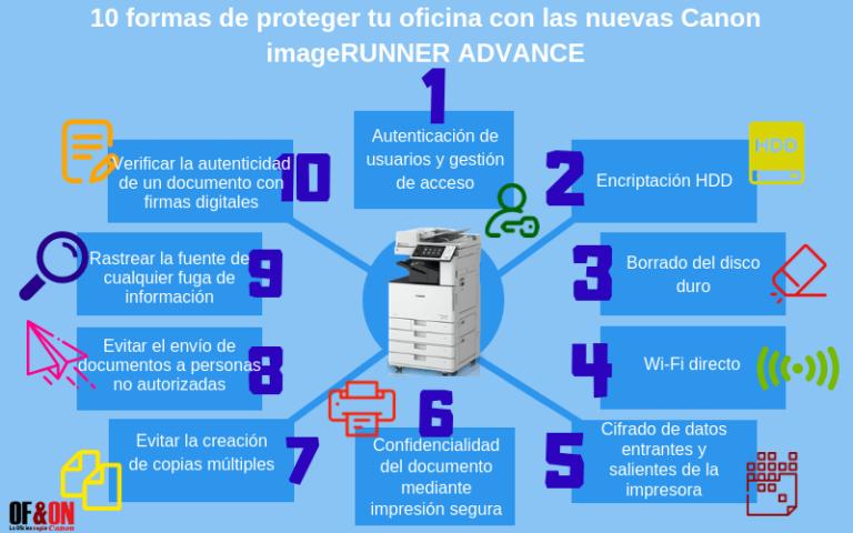 10 formas de proteger tu oficina con las nuevas Canon imageRUNNER ADVANCE